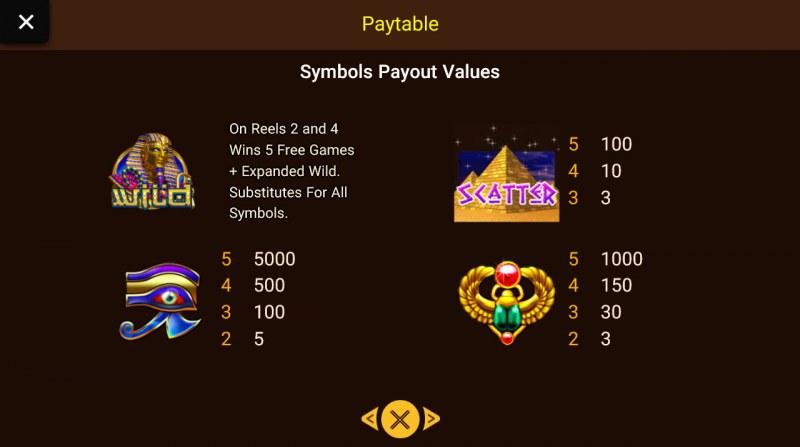 King Pharaoh :: Paytable - High Value Symbols
