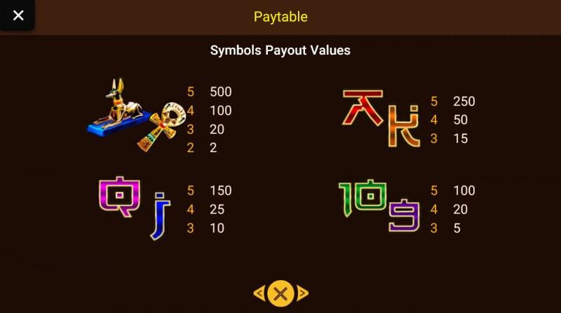 King Pharaoh :: Paytable - Low Value Symbols