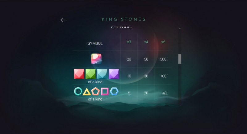 King Stones :: Paytable