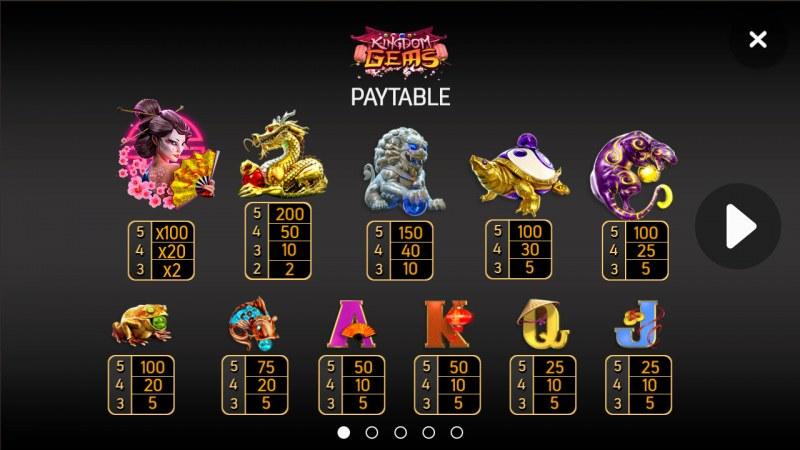 Kingdom Gems :: Paytable