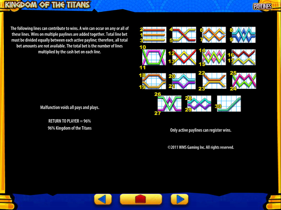 Kingdom of the Titans :: General Game Rules