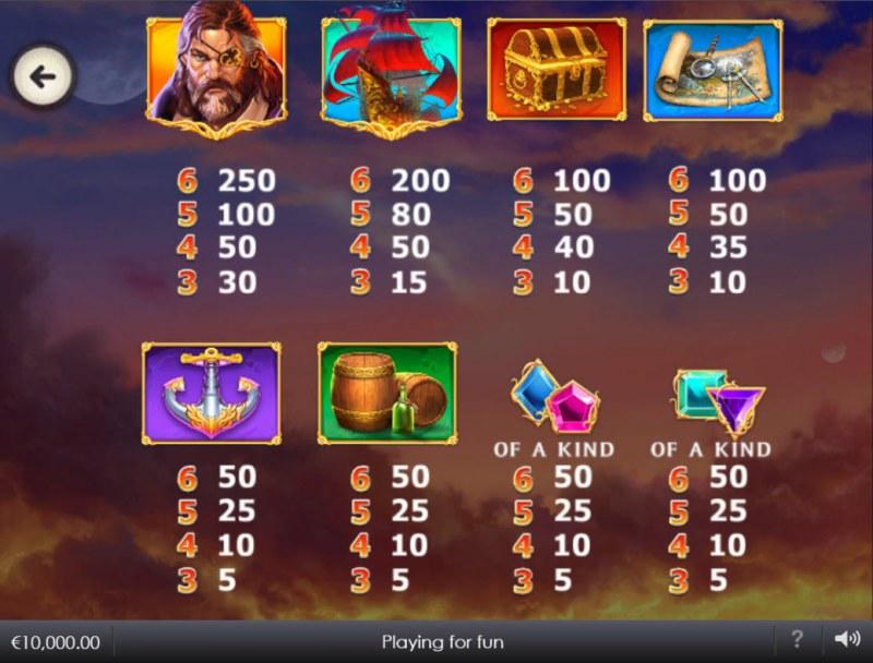 Kingdoms Rise Captain's Treasure :: Paytable
