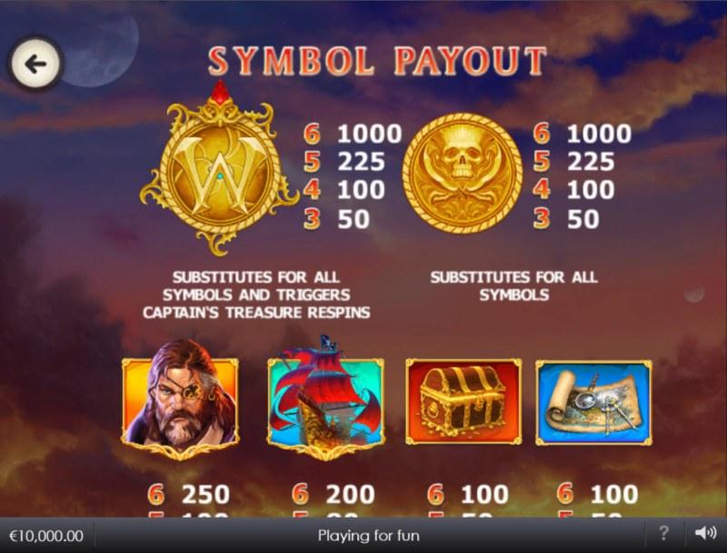 Kingdoms Rise Captain's Treasure :: Wild Symbol Rules