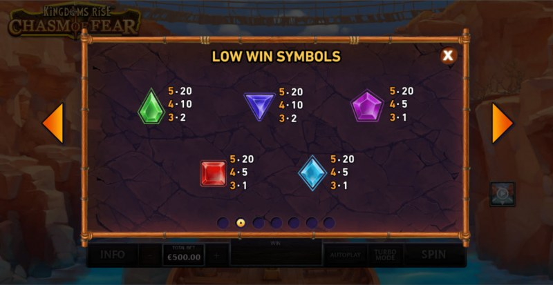Kingdoms Rise Chasm of Fear :: Paytable - Low Value Symbols