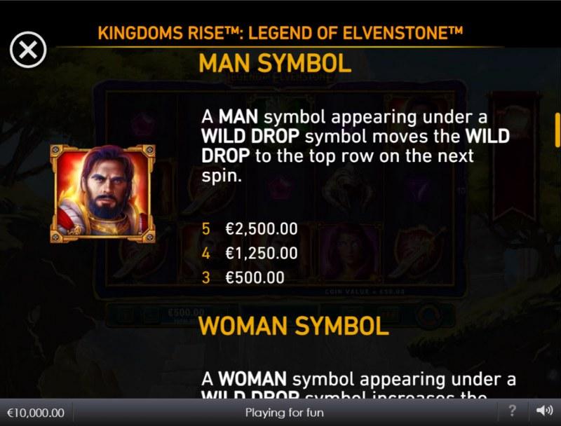 Kingdoms Rise Legend of Elvenstone :: Man Symbol