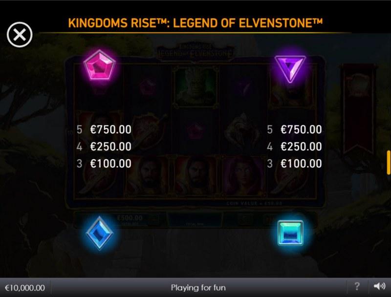 Kingdoms Rise Legend of Elvenstone :: Paytable - Low Value Symbols