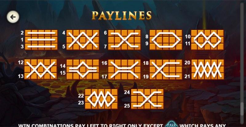 Kingdoms Rise Legion Uprising :: Paylines 1-25