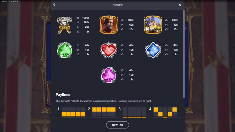 Kings & Jewels :: Paytable