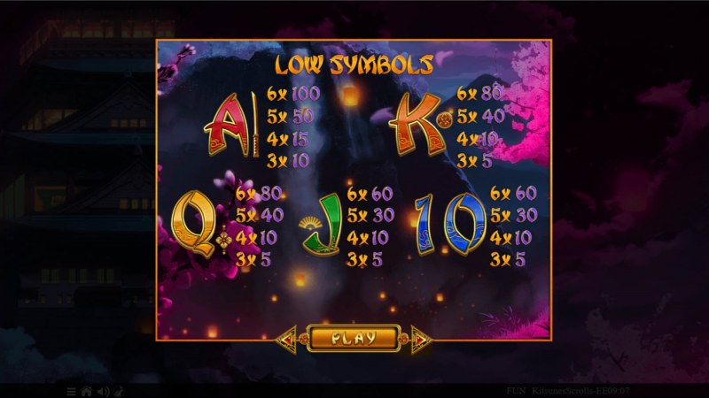 Kitsune's Scrolls Expanded Edition :: Paytable - Low Value Symbols