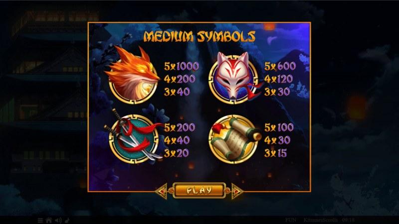 Kitsune's Scrolls :: Paytable - Medium Value Symbols