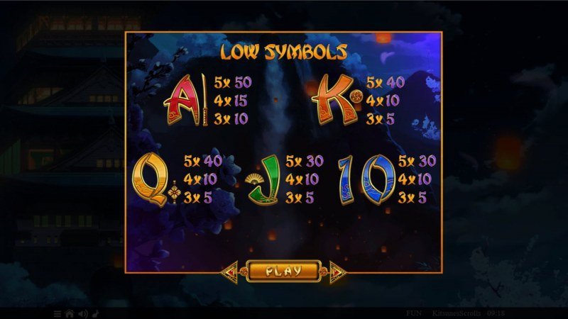 Kitsune's Scrolls :: Paytable - Low Value Symbols
