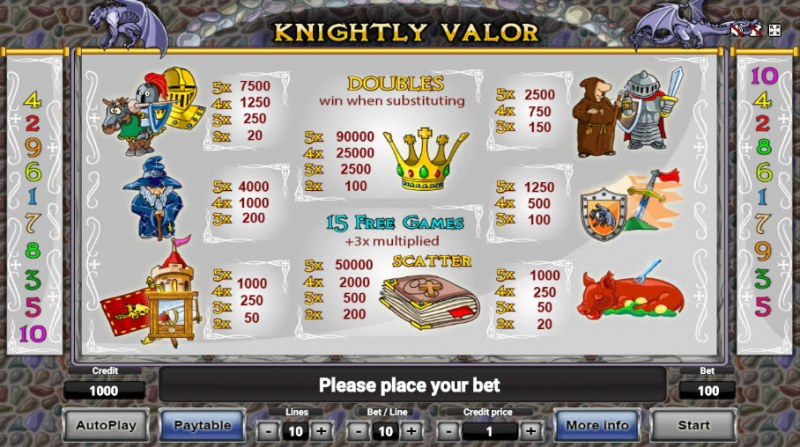 Knightly Valor :: Paytable