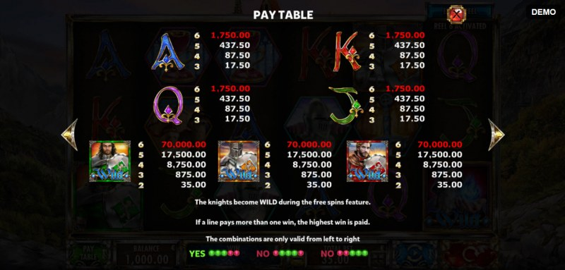 Knights :: Paytable - Low Value Symbols