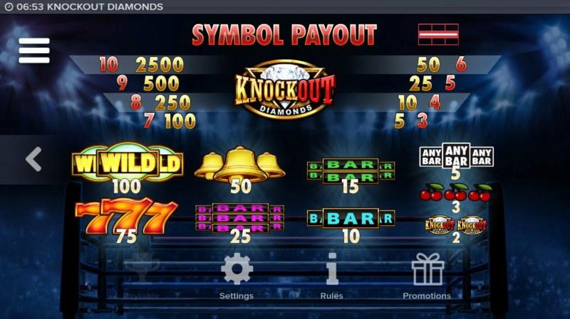 Knockout Diamonds :: Paytable