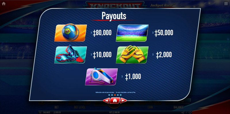 Knockout Football Rush :: Paytable