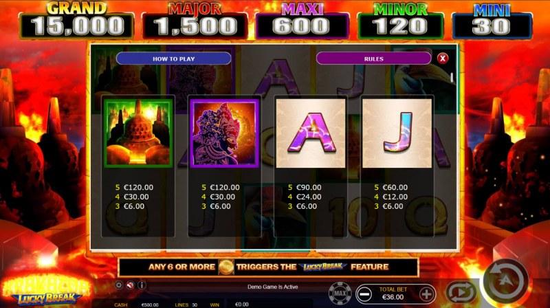 Krakatoa Lucky Break :: Paytable - Medium Value Symbols