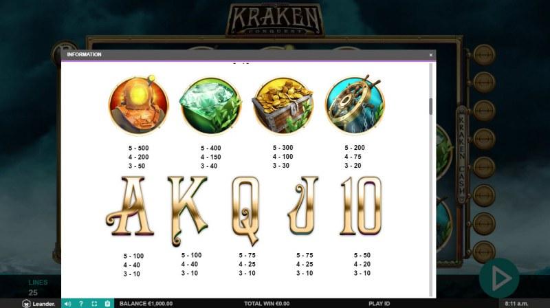 Kraken Conquest :: Paytable
