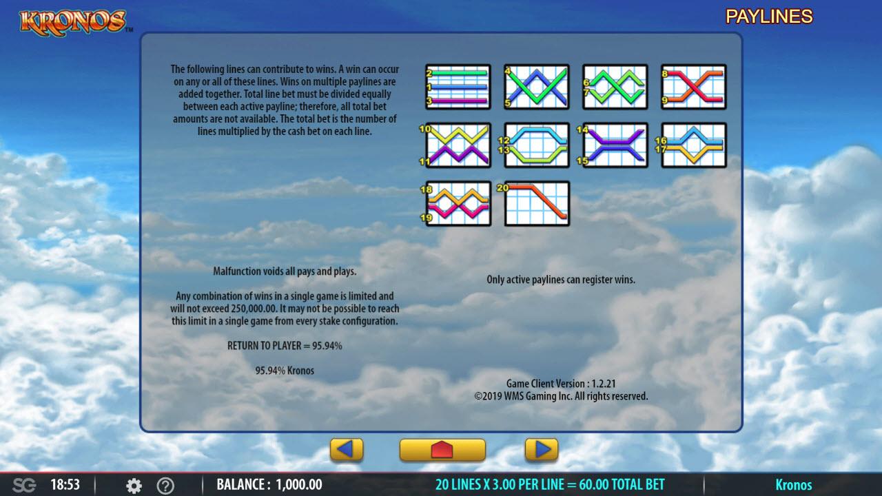 Play slots at Slots Magic: Slots Magic featuring the Video Slots Kronos with a maximum payout of $250,000
