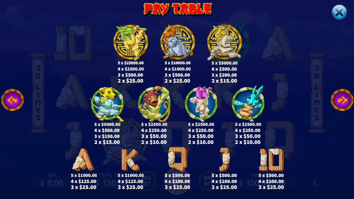 Kung-Fu Kash :: Paytable