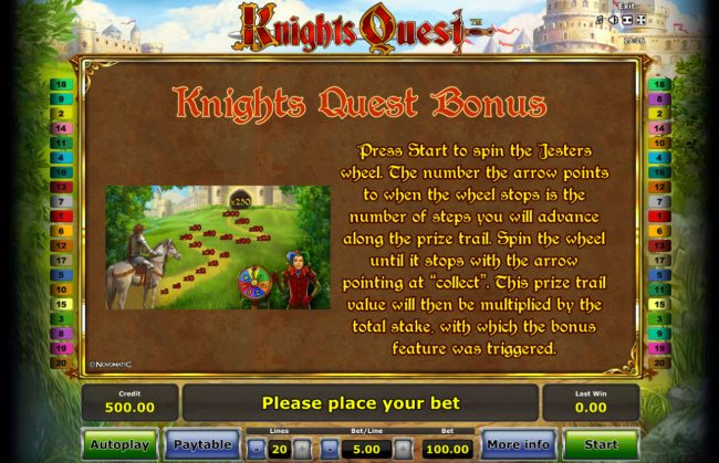 Company featuring the Video Slots Knights Quest with a maximum payout of $50,000
