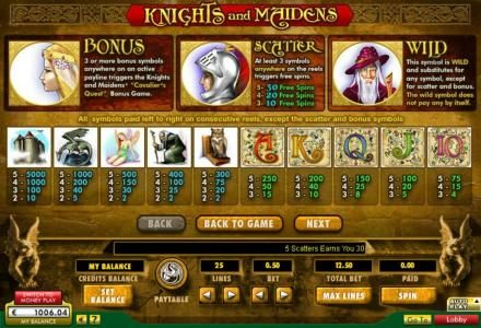 Knights & Maidens :: Bonus, Scatter, Wild symbol rules and slot game symbols paytable