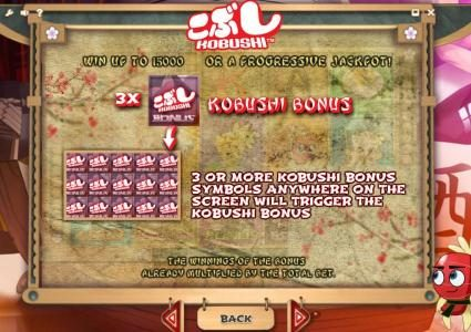 Money Reels featuring the Video Slots Kobushi with a maximum payout of Jackpot