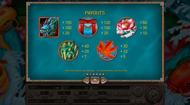 Koi Gate :: High value slot game symbols paytable.