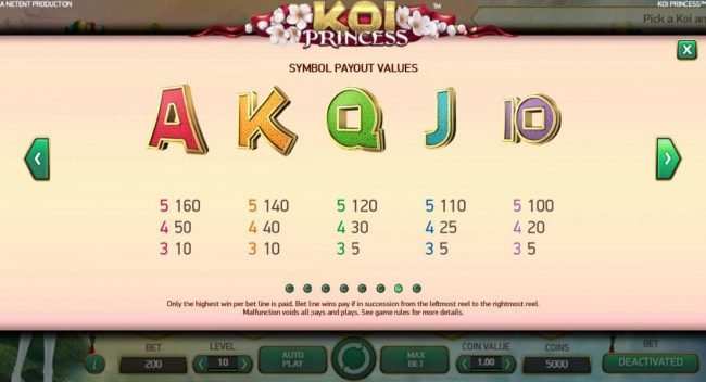 Vegas Baby featuring the Video Slots Koi Princess with a maximum payout of $1,000,000