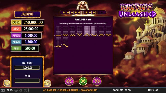 Moon Games featuring the Video Slots Kronos Unleashed with a maximum payout of $250,000