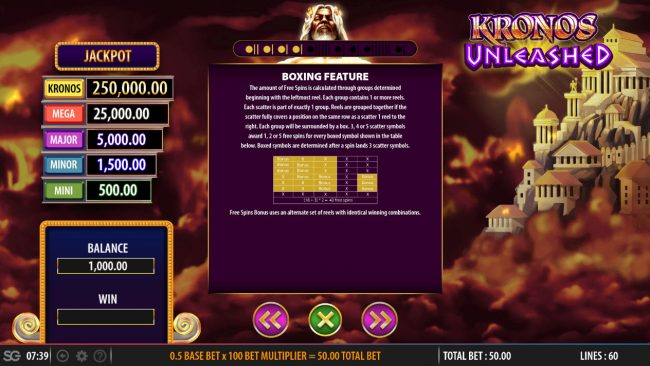 Kronos Unleashed :: Boxing Feature