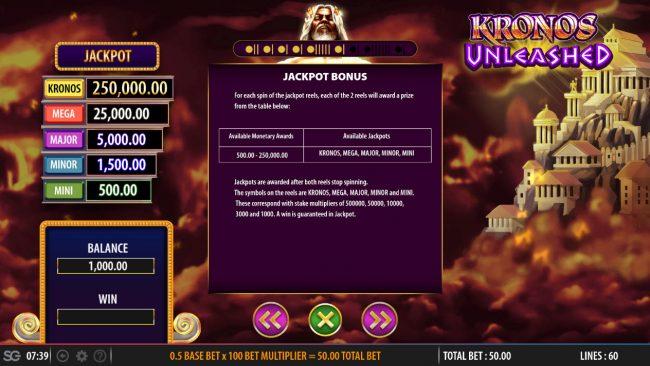 Kronos Unleashed :: Jackpot Bonus