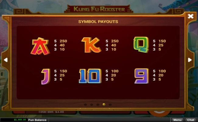 Planet 7 featuring the Video Slots Kung Fu Rooster with a maximum payout of $12,500