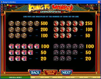 UK Casino Club featuring the Video Slots Kung Fu Monkey with a maximum payout of $25,000