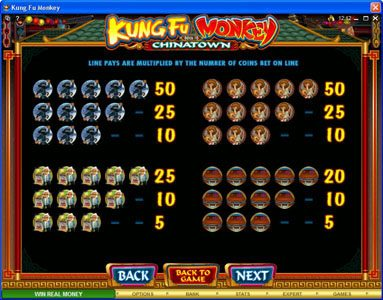 Grand Mondial featuring the Video Slots Kung Fu Monkey with a maximum payout of $25,000