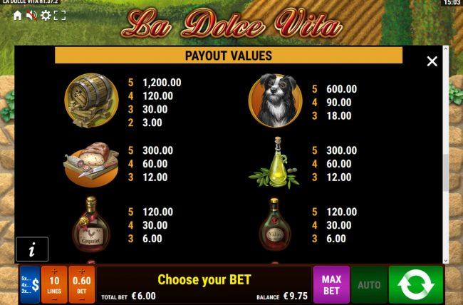 La Dolce Vita :: High Value Symbols