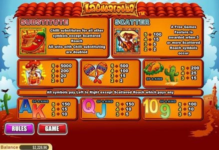 Intertops Classic featuring the Video Slots La Cucharacha with a maximum payout of $100,000