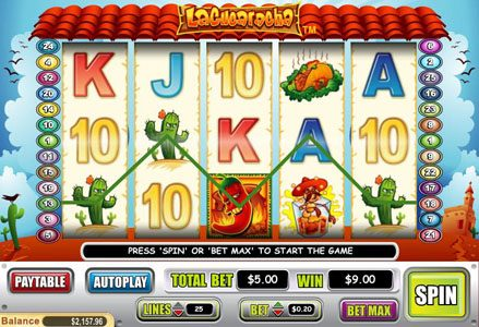 Miami Club featuring the Video Slots La Cucharacha with a maximum payout of $100,000