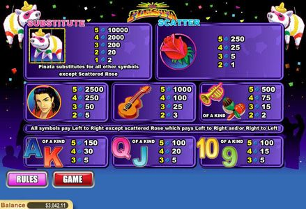 Liberty Slots featuring the Video Slots La Fiesta with a maximum payout of $100,000