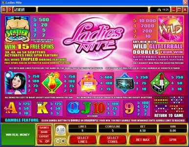 Casino Share featuring the Video Slots Ladies Nite with a maximum payout of $200,000