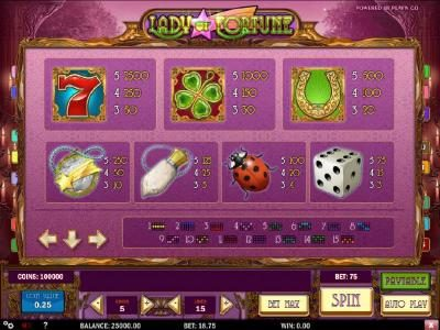 All Wins Casino featuring the Video Slots Lady of Fortune with a maximum payout of $3,125