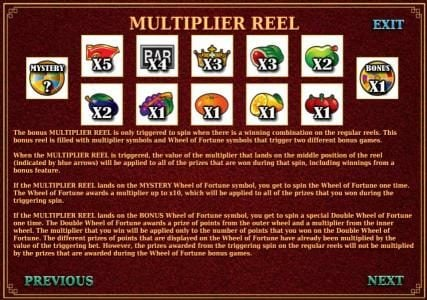 multiplier reel