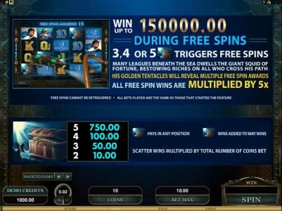 Rich Reels featuring the Video Slots Leagues of Fortune with a maximum payout of $750,000