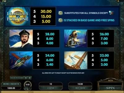 Play slots at Mummys Gold: Mummys Gold featuring the Video Slots Leagues of Fortune with a maximum payout of $750,000