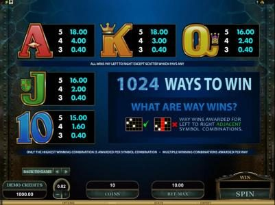YouWin featuring the Video Slots Leagues of Fortune with a maximum payout of $750,000