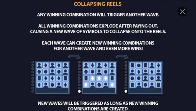 Collapsing Reels - Any winning combination trigger a collapse. Any symbols winning combinations will disappear after paying out and wave 2 will be triggered.