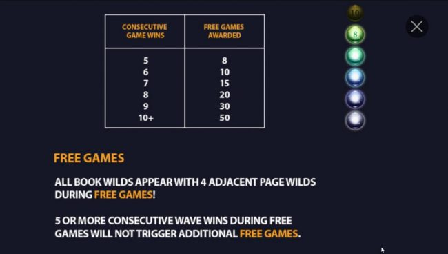 Legacy of the Wild :: Free Games Rules