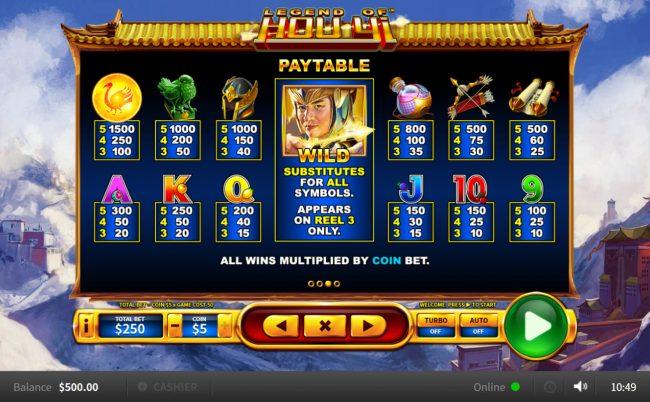 Vier winde casino hartford