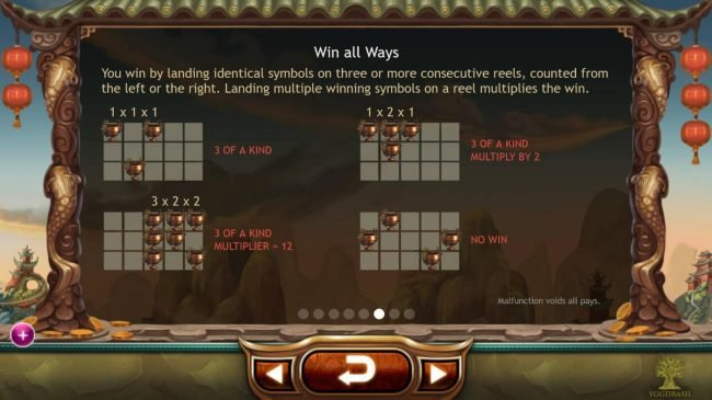 Win All Ways - You win by landing  identical symbols on three or more consecutive reels, counted from the left to right.
