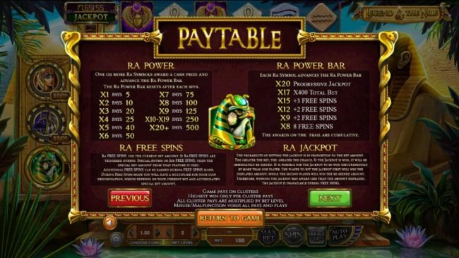 BetOnline featuring the Video Slots Legend of the Nile with a maximum payout of $122,270