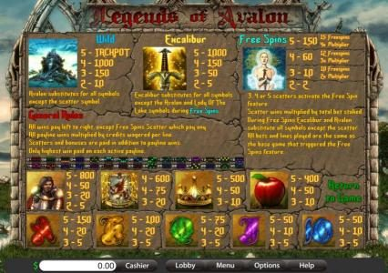 Treasure Mile featuring the Video Slots Legends of Avalon with a maximum payout of Jackpot